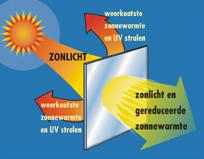 Pro-Autostyling.nl Steenwijk ; auto ramen / ruiten blinderen tinten in de omgeving Steenwijk en Steenwijkerland ; reduceer warmte en uv straling